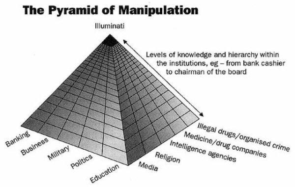 Iluminati anus is path to immortality images 696