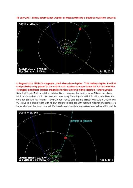 Nibiru Trajectory Timeline 2014