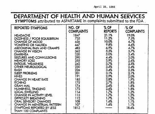 Cheap Cures Affordable Health Care Aspartame Now