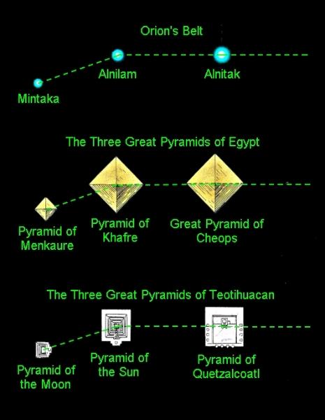 orions-belt-orientation-pyramids