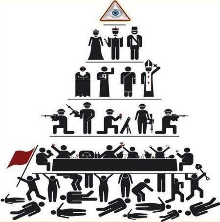 billederilluminati_control1