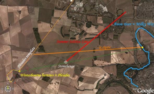 Stonehenge 1998 alignment