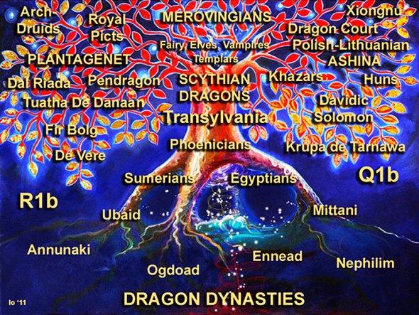 dragon-dynasties-lg