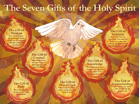 7 Gifts of the Holy Spirit Video