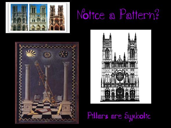 Churchpattern