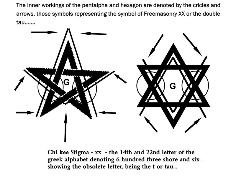 THE 14TH 22ND SYMBOLS
