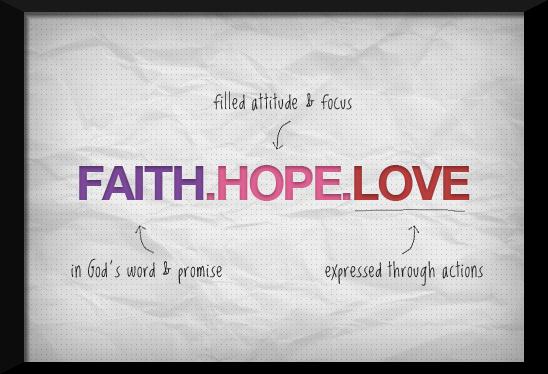 wallpaper-gospel-faith-hope-love