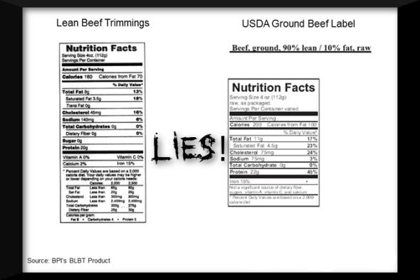 lftb-nutrition-comparison