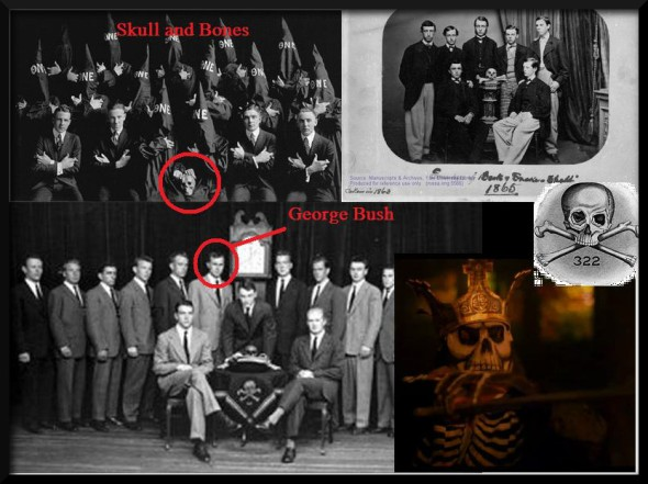 Skull and Bones Society