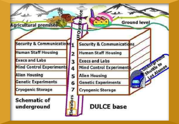 dulce-underground-base