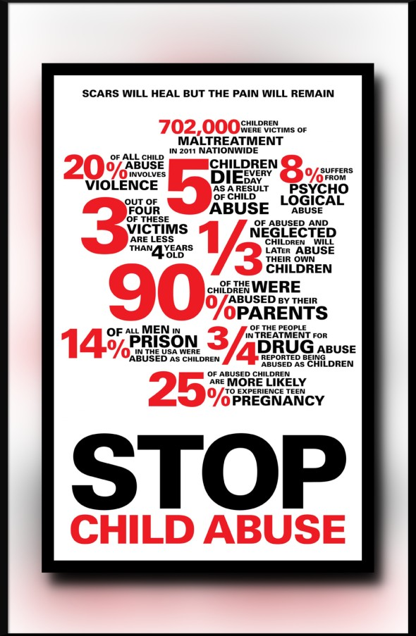 stop-child-abuse_52cdee4b3389b_w1500.png