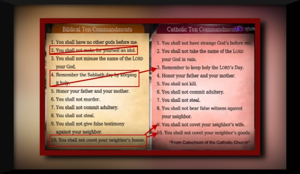 roman-catholic-church-changed-the-ten-commandments